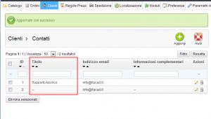 Il modulo contatti del tab clienti di PrestaShop